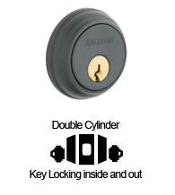 Traditional Double Cylinder Deadbolt For 1-5/8 Inch Door Preparations, Baldwin 8021