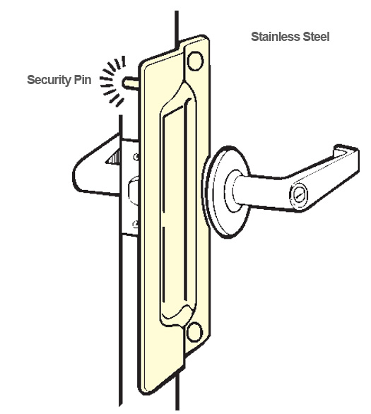 Stainless Steel Security Pin Latch Guards