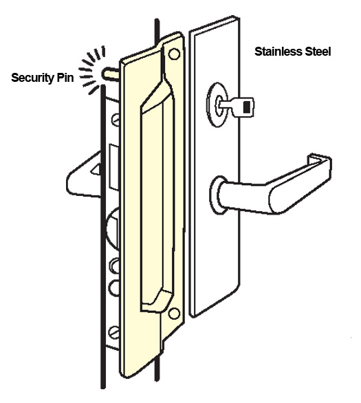 Stainless Steel Security Pin Latch Protector
