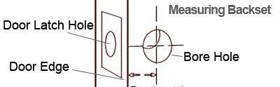 how to measure door backset  sc 1 st  Doorware.com & Door Locks and Latches Frequently Asked Questions - Doorware.com