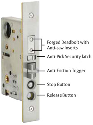 Octagon Mortise Entry Set Doorware Com
