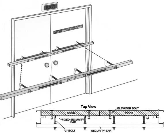 Double Door Security Bars