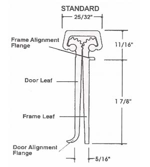 Bommer Full Mortise gear hinge dimensions