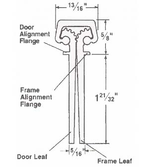 Bommer Short Leaf Flush Full Mortise gear hinge dimensions
