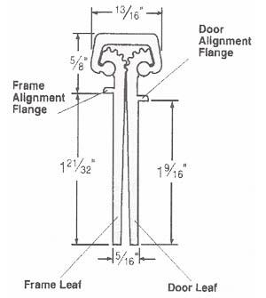 120 Inch Short Leaf Inset Mortise Continuous Geared Hinge Bommer Fm120sli Hd Doorware Com